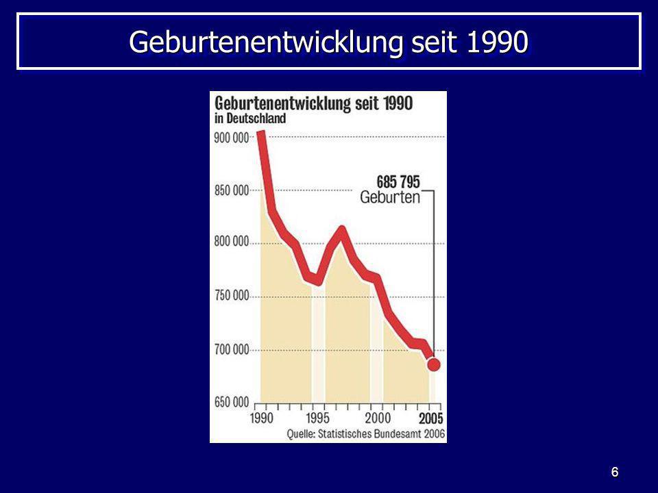 7 Demographie -Deutschland