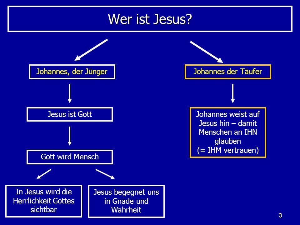 3 Wer ist Jesus? Johannes, der JüngerJohannes der Täufer Jesus ist Gott Gott wird Mensch In Jesus wird die Herrlichkeit Gottes sichtbar Jesus begegnet