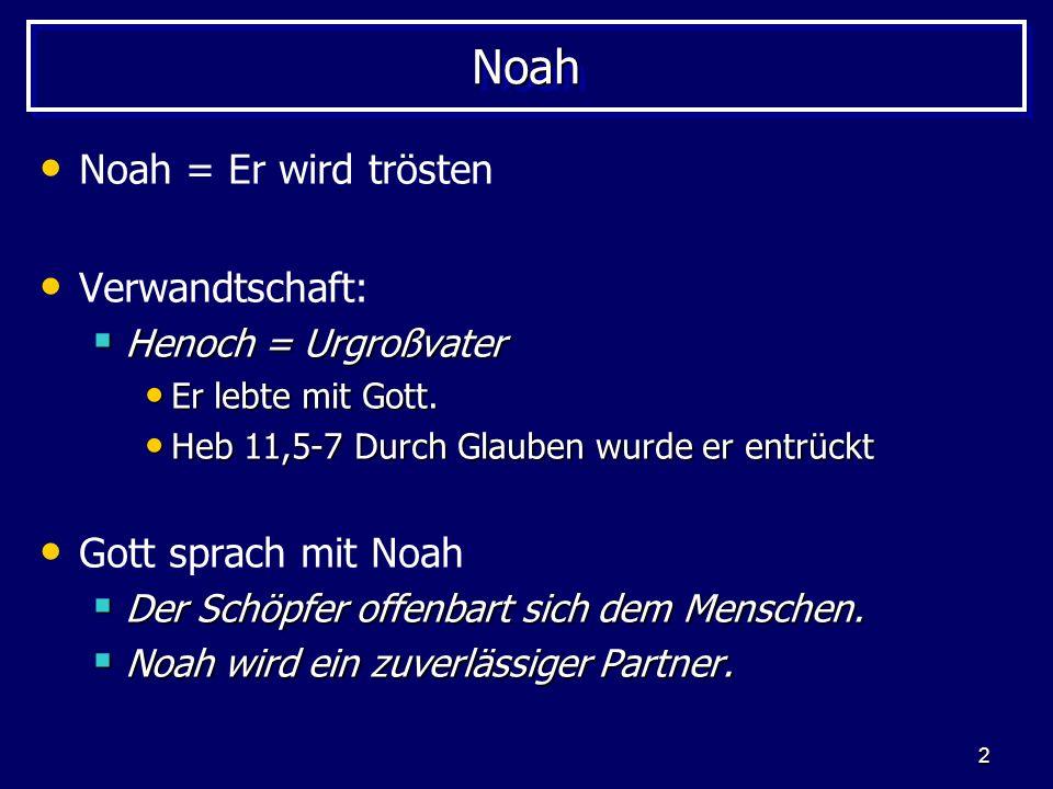 2 NoahNoah Noah = Er wird trösten Verwandtschaft: Henoch = Urgroßvater Henoch = Urgroßvater Er lebte mit Gott. Er lebte mit Gott. Heb 11,5-7 Durch Gla