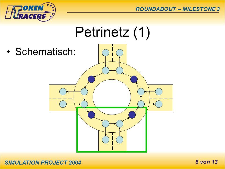 SIMULATION PROJECT 2004 ROUNDABOUT – MILESTONE 3 6 von 13 Petrinetz (2) Wait Stop GoDir Leave Blink Stay Block Go InOut F1 F2 F3 n n n W1 W2 Ts1 Tbe1 Tsa1 Te1 Te2 Tws1