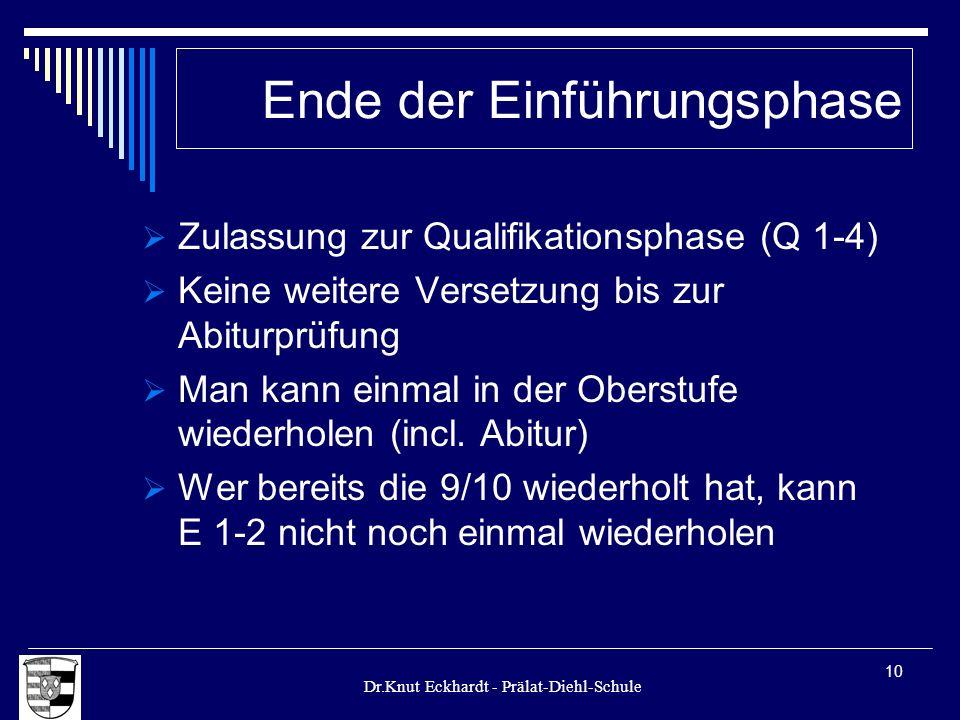 Dr.Knut Eckhardt - Prälat-Diehl-Schule 10 Ende der Einführungsphase Zulassung zur Qualifikationsphase (Q 1-4) Keine weitere Versetzung bis zur Abiturp
