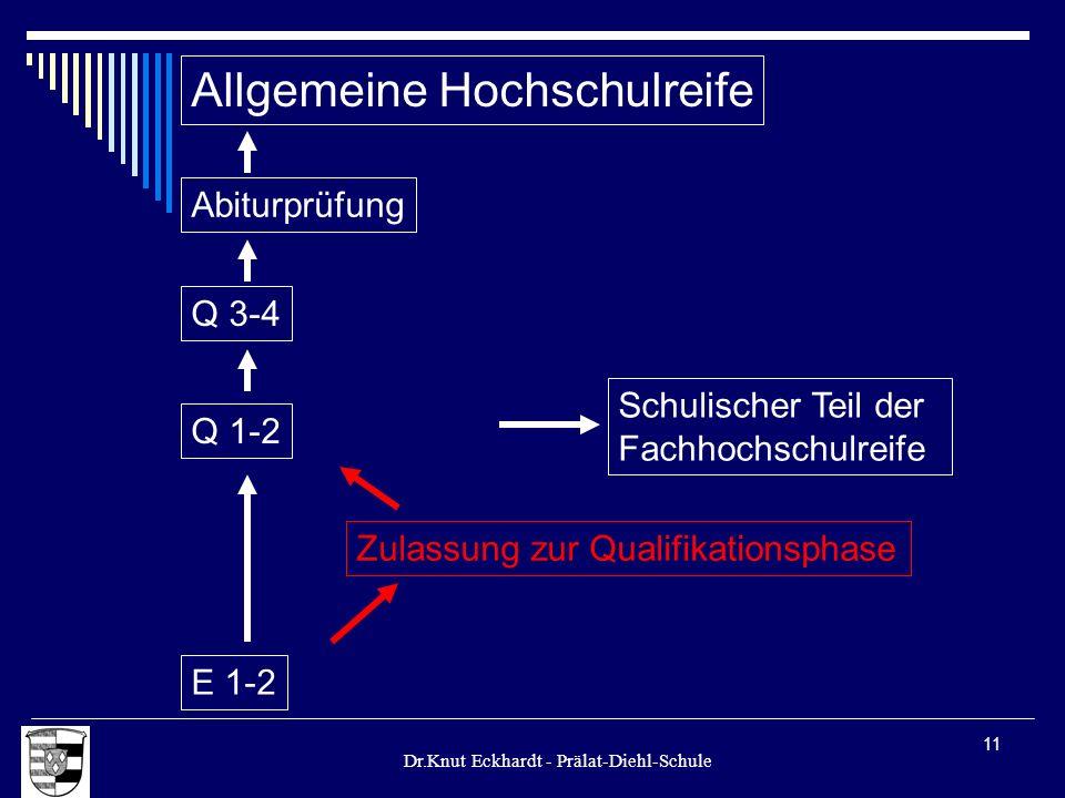 Dr.Knut Eckhardt - Prälat-Diehl-Schule 11 Allgemeine Hochschulreife Q 1-2 E 1-2 Zulassung zur Qualifikationsphase Schulischer Teil der Fachhochschulre