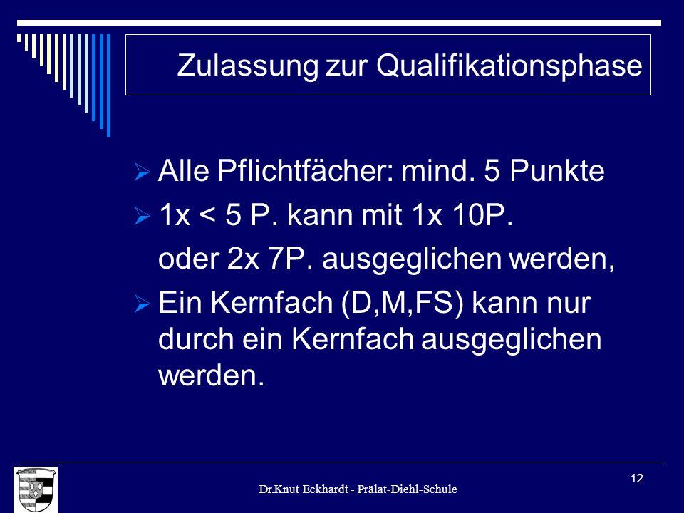 Dr.Knut Eckhardt - Prälat-Diehl-Schule 12 Alle Pflichtfächer: mind. 5 Punkte 1x < 5 P. kann mit 1x 10P. oder 2x 7P. ausgeglichen werden, Ein Kernfach