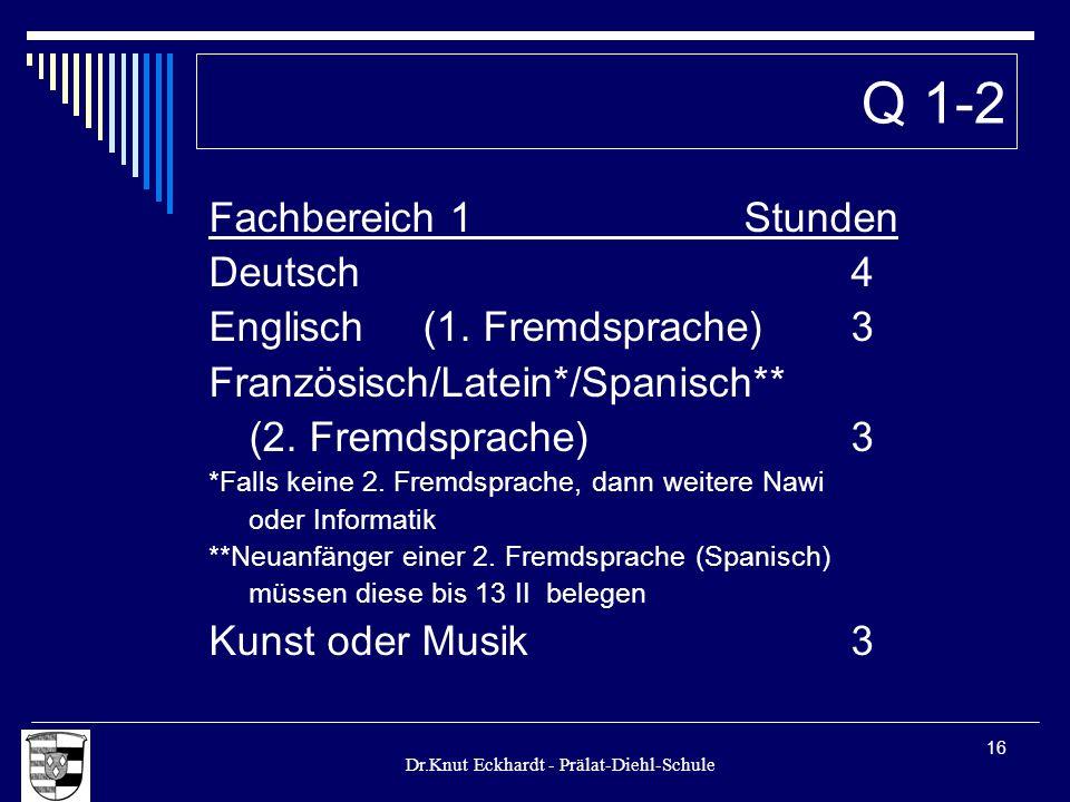 Dr.Knut Eckhardt - Prälat-Diehl-Schule 16 Fachbereich 1Stunden Deutsch4 Englisch(1. Fremdsprache)3 Französisch/Latein*/Spanisch** (2. Fremdsprache)3 *