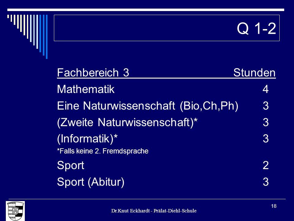 Dr.Knut Eckhardt - Prälat-Diehl-Schule 18 Fachbereich 3Stunden Mathematik4 Eine Naturwissenschaft (Bio,Ch,Ph)3 (Zweite Naturwissenschaft)*3 (Informati
