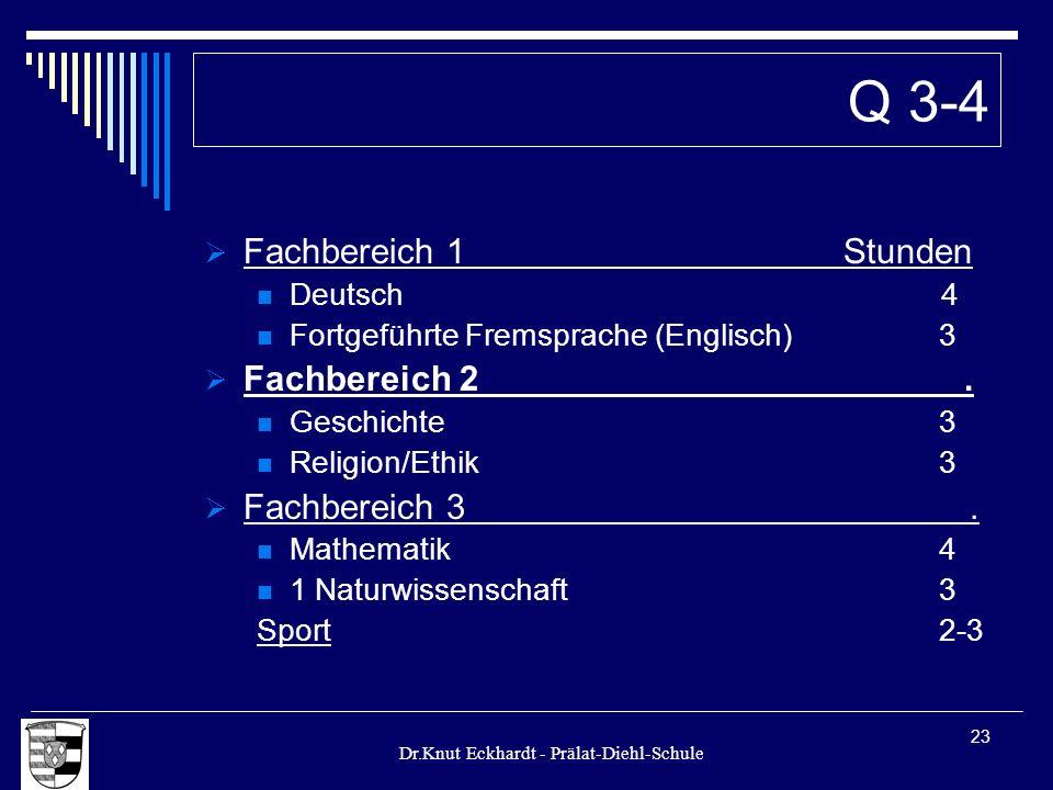 Dr.Knut Eckhardt - Prälat-Diehl-Schule 23 Fachbereich 1 Stunden Deutsch4 Fortgeführte Fremsprache (Englisch)3 Fachbereich 2. Geschichte3 Religion/Ethi
