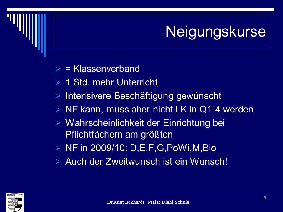 Dr.Knut Eckhardt - Prälat-Diehl-Schule 4 Neigungskurse = Klassenverband 1 Std. mehr Unterricht Intensivere Beschäftigung gewünscht NF kann, muss aber