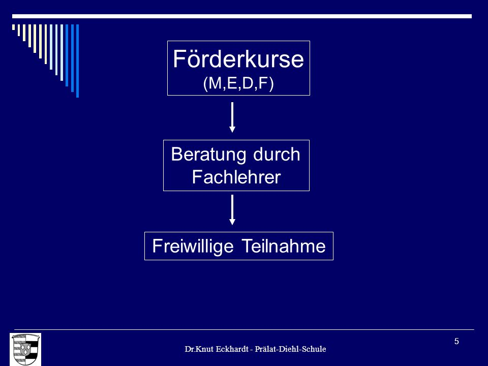 Dr.Knut Eckhardt - Prälat-Diehl-Schule 5 Förderkurse (M,E,D,F) Beratung durch Fachlehrer Freiwillige Teilnahme