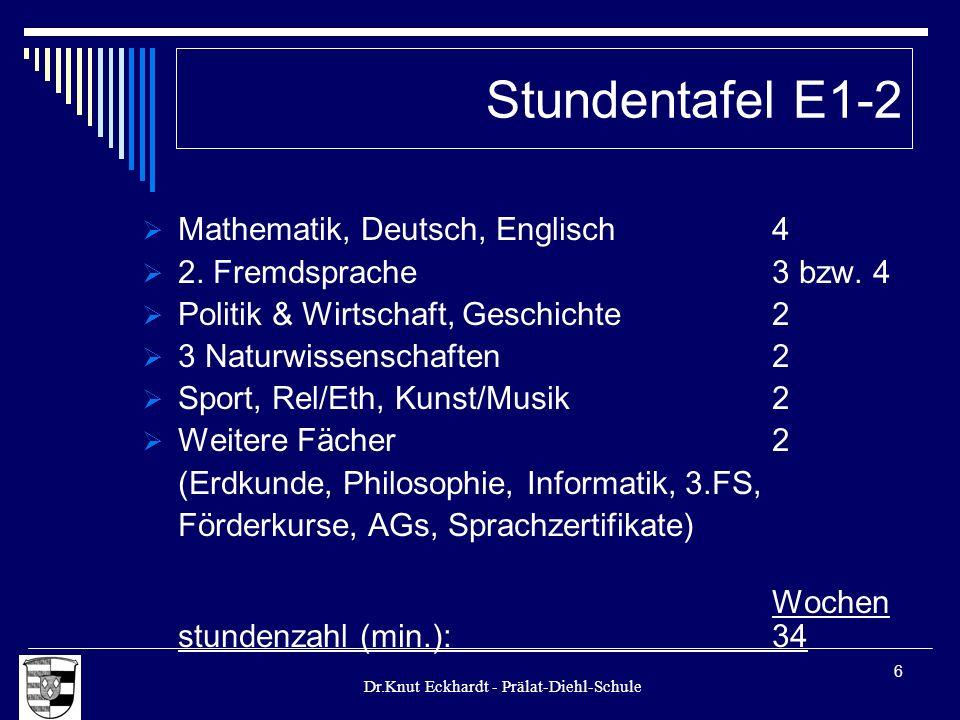 Dr.Knut Eckhardt - Prälat-Diehl-Schule 6 Stundentafel E1-2 Mathematik, Deutsch, Englisch4 2. Fremdsprache 3 bzw. 4 Politik & Wirtschaft, Geschichte2 3