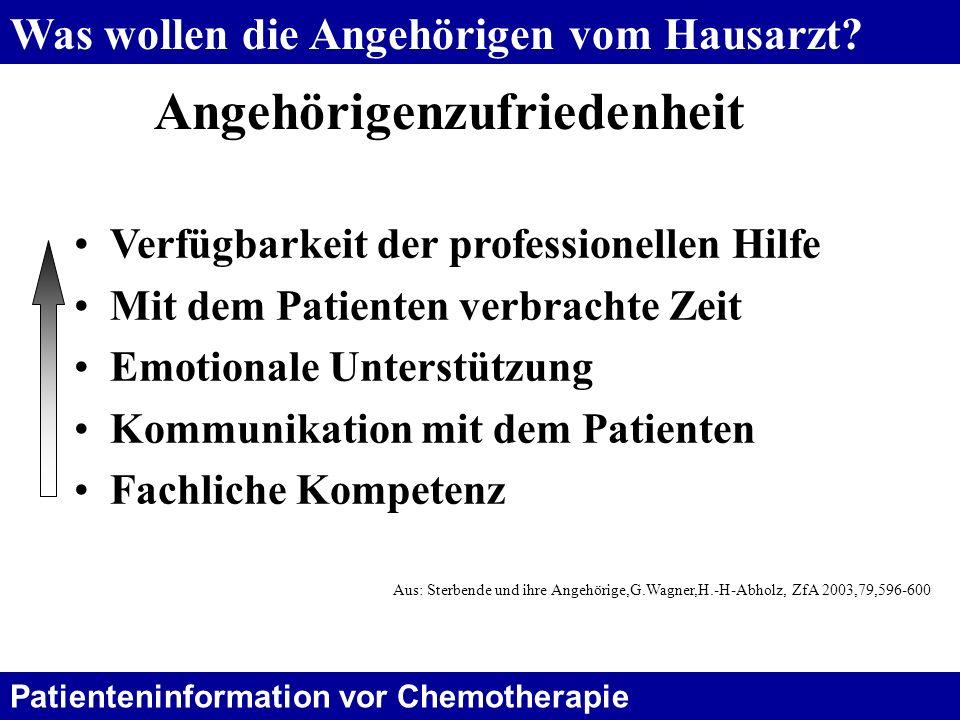 Patienteninformation vor Chemotherapie Was wollen die Angehörigen vom Hausarzt? Verfügbarkeit der professionellen Hilfe Mit dem Patienten verbrachte Z