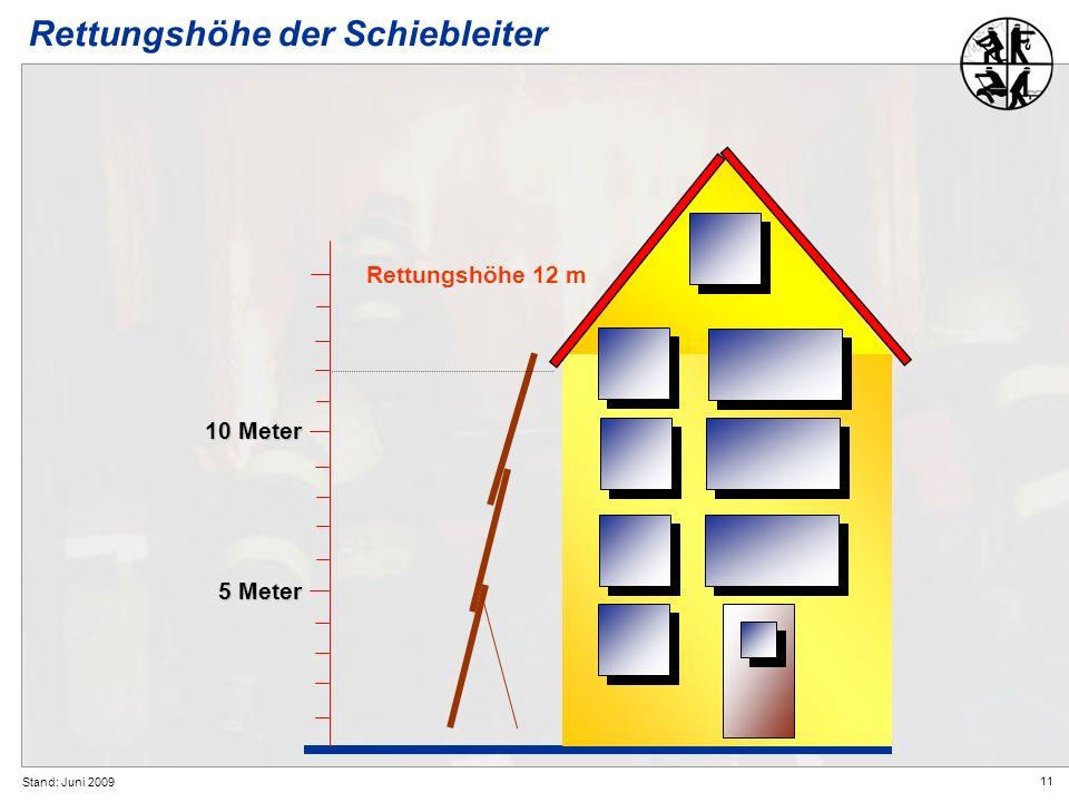 11 Stand: Juni 2009 Rettungshöhe der Schiebleiter 10 Meter 5 Meter Rettungshöhe 12 m