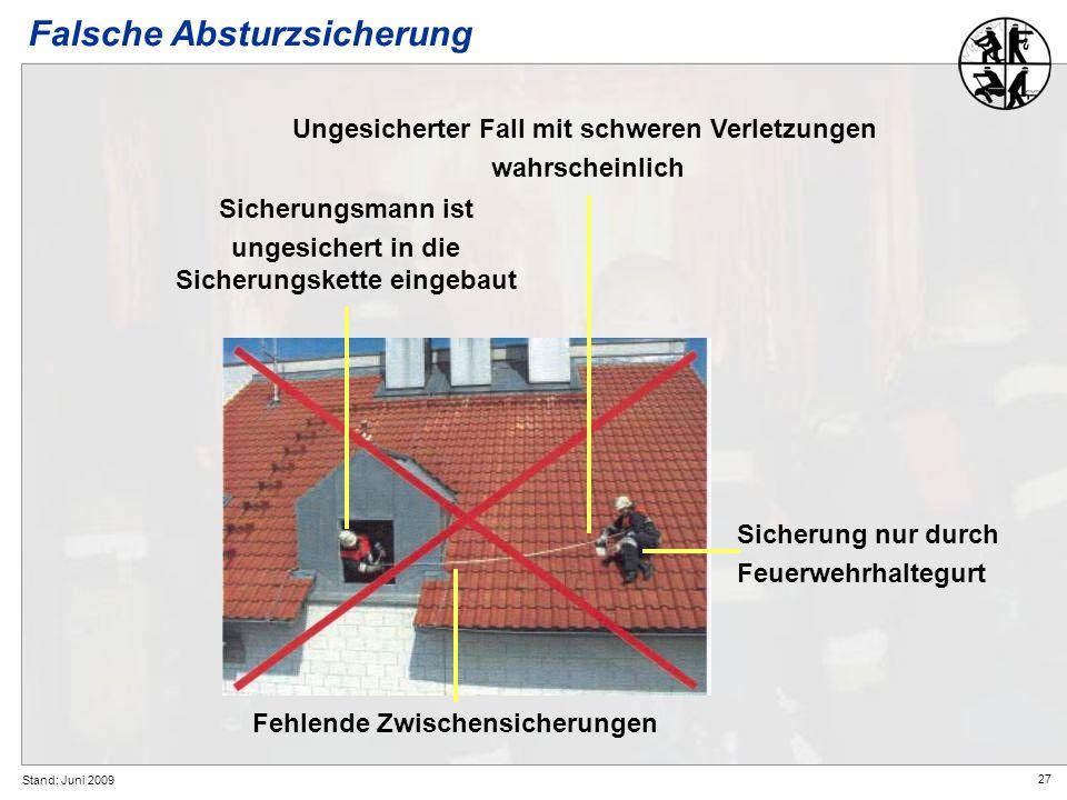 27 Stand: Juni 2009 Falsche Absturzsicherung Ungesicherter Fall mit schweren Verletzungen wahrscheinlich Sicherungsmann ist ungesichert in die Sicheru