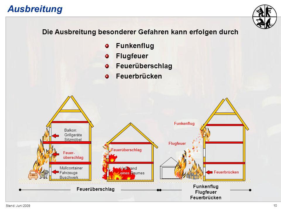 10 Stand: Juni 2009 Funkenflug Flugfeuer Feuerüberschlag Feuerbrücken Ausbreitung Die Ausbreitung besonderer Gefahren kann erfolgen durch