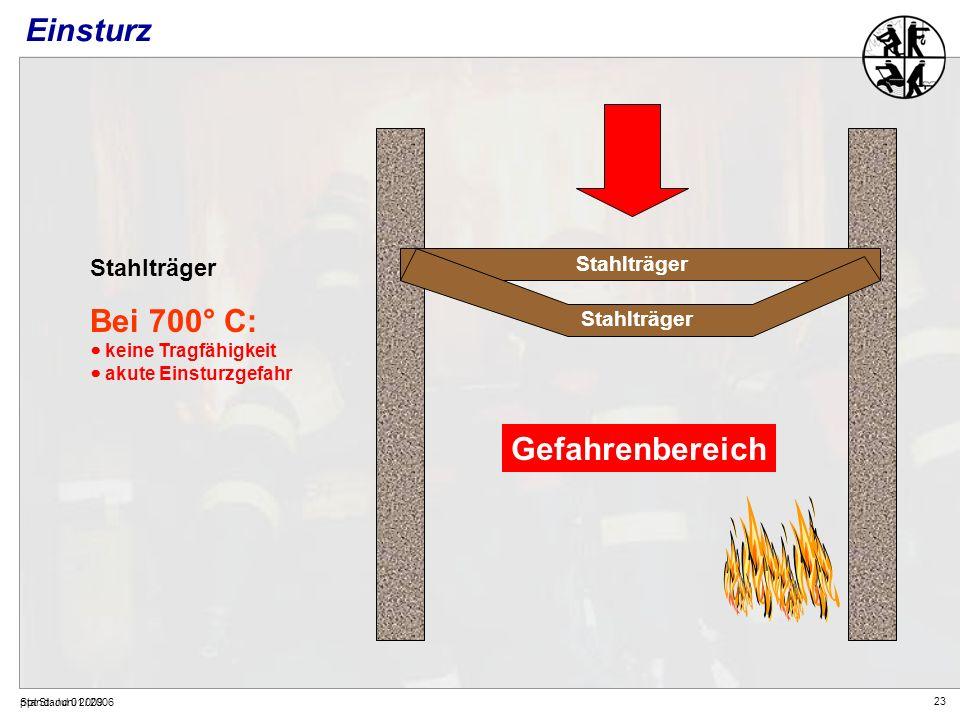 23 Stand: Juni 2009ppt Stand 01 / 2006 Einsturz Stahlträger Bei 700° C: keine Tragfähigkeit akute Einsturzgefahr Gefahrenbereich Stahlträger
