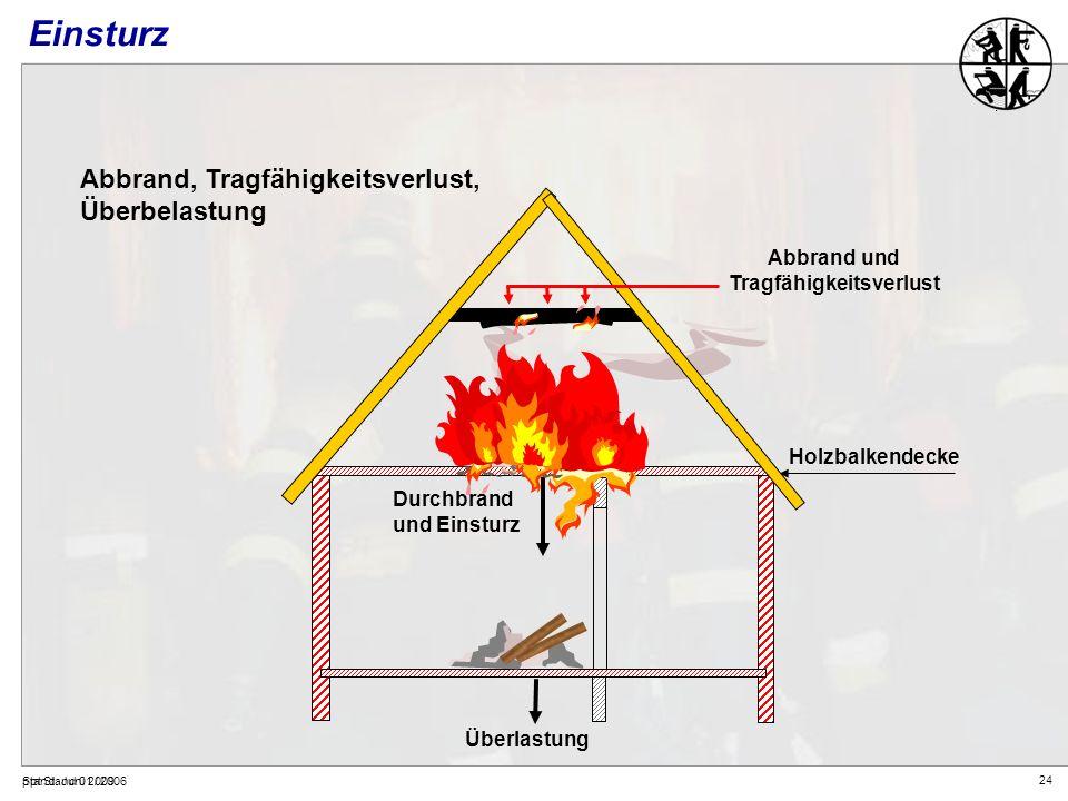24 Stand: Juni 2009ppt Stand 01 / 2006 Einsturz Durchbrand und Einsturz Holzbalkendecke Abbrand und Tragfähigkeitsverlust Überlastung Abbrand, Tragfäh