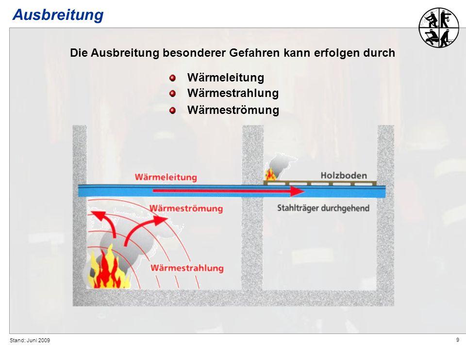 9 Stand: Juni 2009 Wärmeleitung Wärmestrahlung Wärmeströmung Ausbreitung Die Ausbreitung besonderer Gefahren kann erfolgen durch