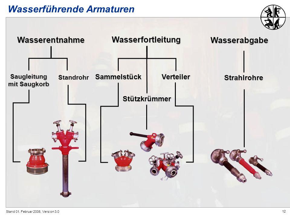 12 Stand 01. Februar 2006, Version 3.0 Wasserentnahme Wasserfortleitung Wasserabgabe Wasserführende Armaturen Saugleitung mit Saugkorb Standrohr Samme