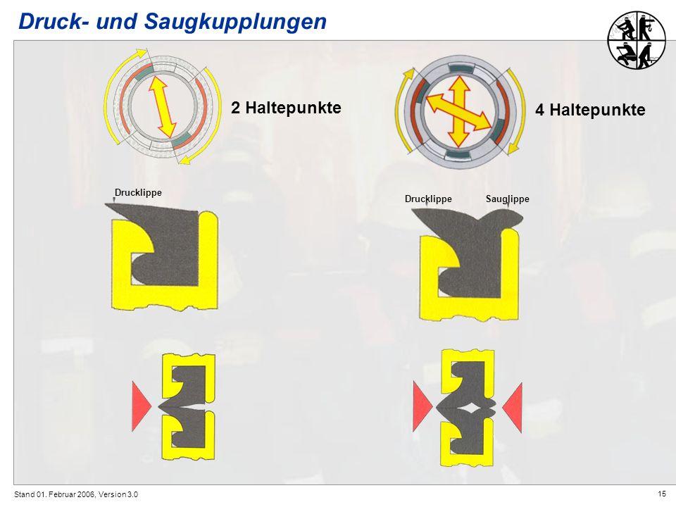 15 Stand 01. Februar 2006, Version 3.0 Druck- und Saugkupplungen Drucklippe Sauglippe 2 Haltepunkte 4 Haltepunkte