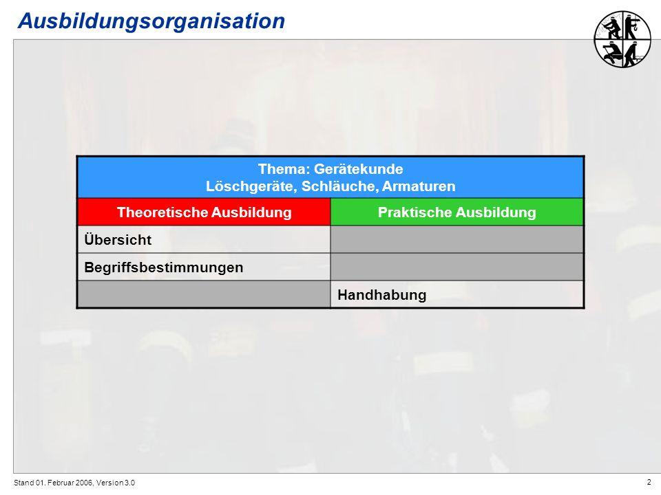 2 Stand 01. Februar 2006, Version 3.0 Ausbildungsorganisation Thema: Gerätekunde Löschgeräte, Schläuche, Armaturen Theoretische AusbildungPraktische A