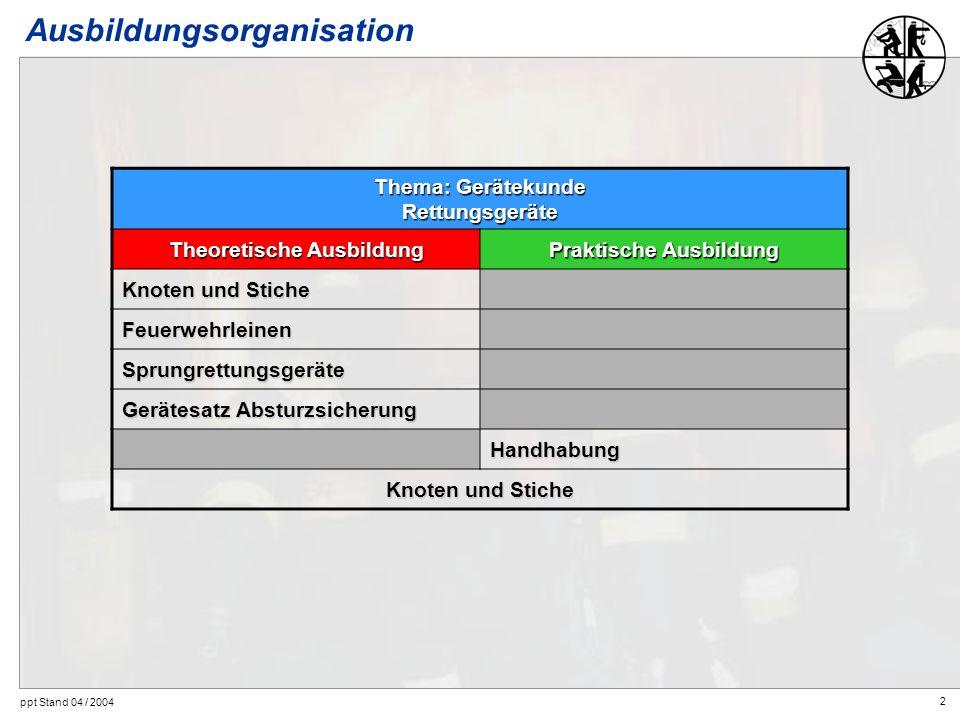 2 ppt Stand 04 / 2004 Ausbildungsorganisation Thema: Gerätekunde Rettungsgeräte Theoretische Ausbildung Praktische Ausbildung Knoten und Stiche Feuerw