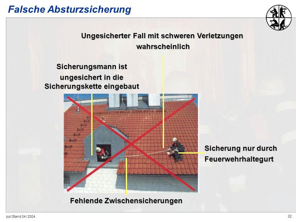22 ppt Stand 04 / 2004 Falsche Absturzsicherung Sicherung nur durch Feuerwehrhaltegurt Sicherungsmann ist ungesichert in die Sicherungskette eingebaut