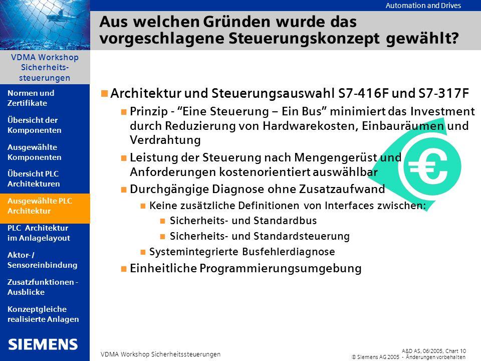 Automation and Drives A&D AS, 06/2005, Chart10 © Siemens AG 2005 - Änderungen vorbehalten VDMA Workshop Sicherheitssteuerungen VDMA Workshop Sicherhei