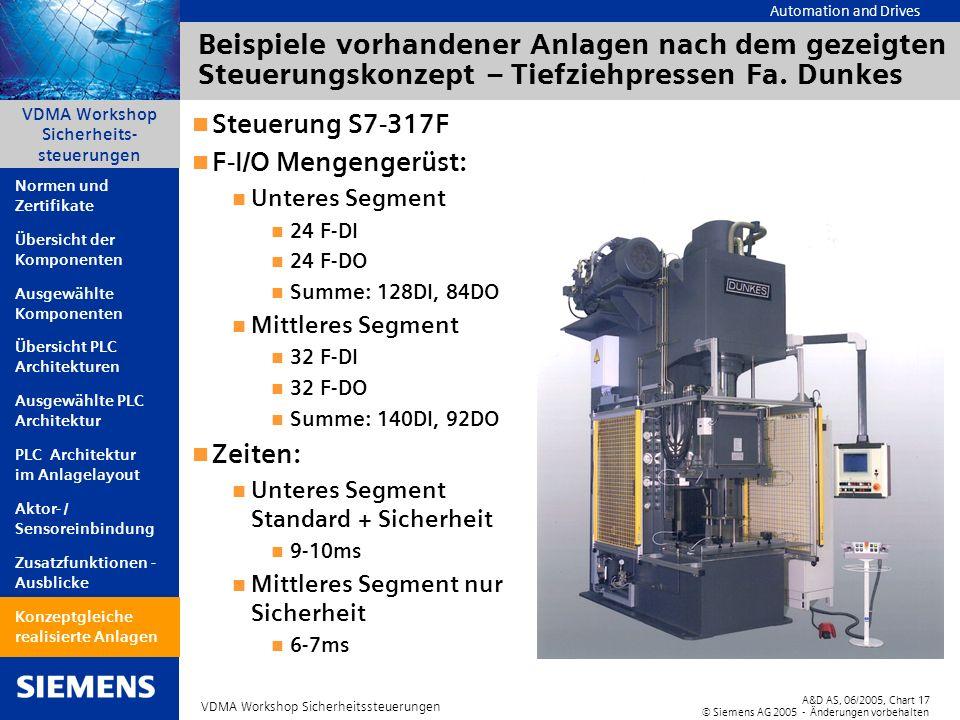 Automation and Drives A&D AS, 06/2005, Chart17 © Siemens AG 2005 - Änderungen vorbehalten VDMA Workshop Sicherheitssteuerungen VDMA Workshop Sicherhei