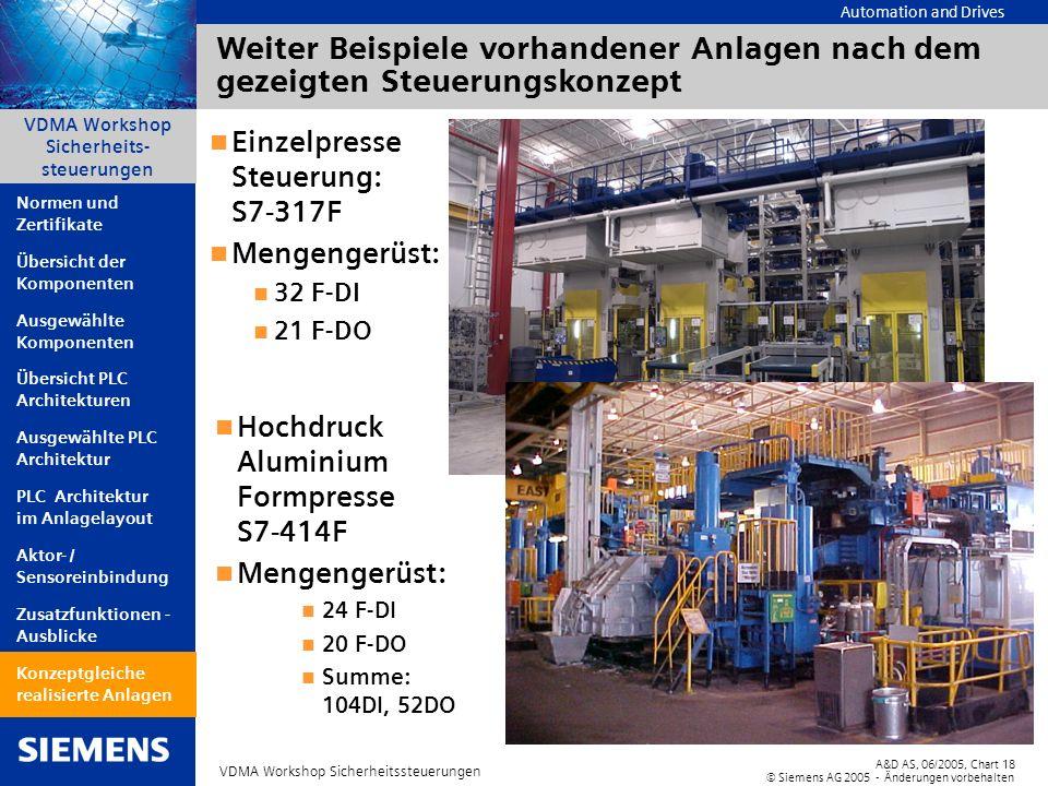 Automation and Drives A&D AS, 06/2005, Chart18 © Siemens AG 2005 - Änderungen vorbehalten VDMA Workshop Sicherheitssteuerungen VDMA Workshop Sicherhei