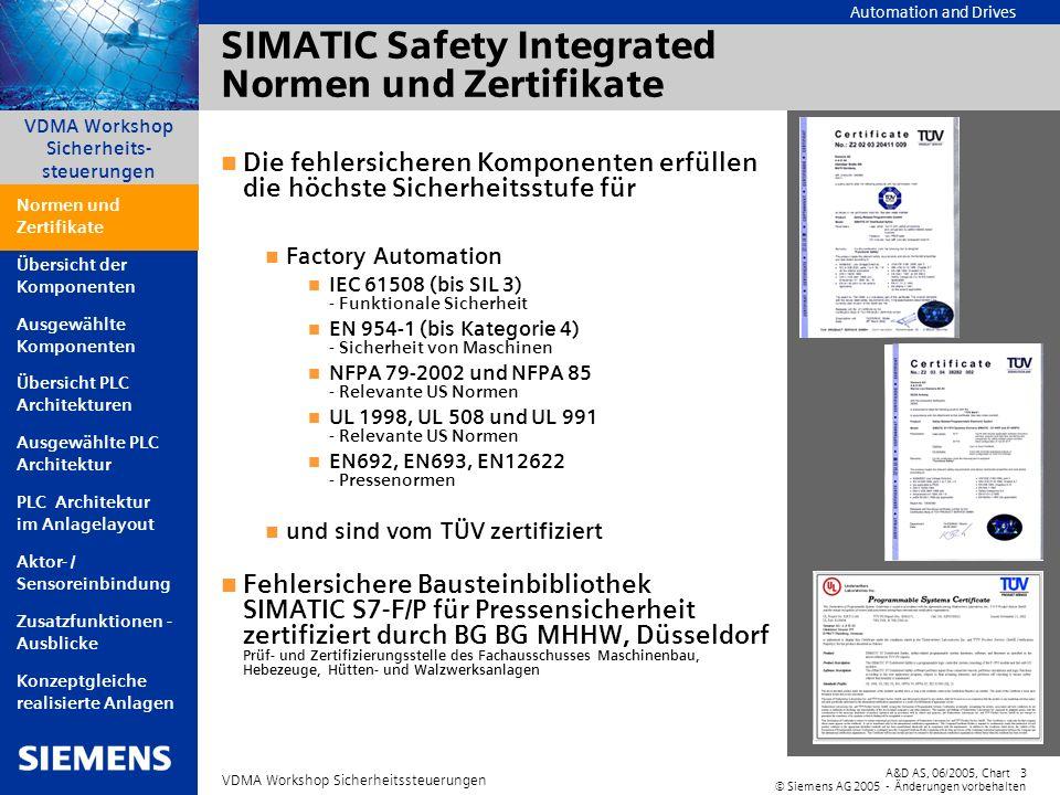 Automation and Drives A&D AS, 06/2005, Chart3 © Siemens AG 2005 - Änderungen vorbehalten VDMA Workshop Sicherheitssteuerungen VDMA Workshop Sicherheit