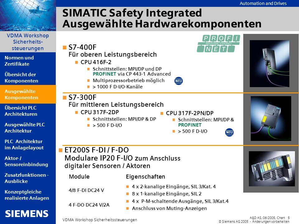 Automation and Drives A&D AS, 06/2005, Chart5 © Siemens AG 2005 - Änderungen vorbehalten VDMA Workshop Sicherheitssteuerungen VDMA Workshop Sicherheit