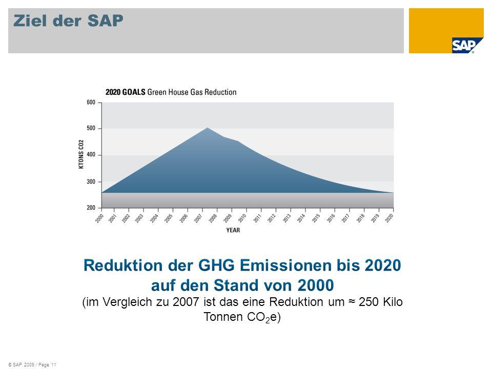 Ziel der SAP © SAP 2009 / Page 11
