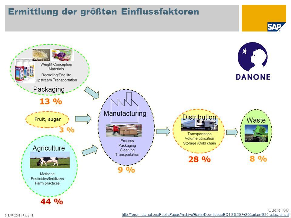 © SAP 2008 / Page 19 Ermittlung der größten Einflussfaktoren Quelle IGD http://forum.ecrnet.org/PublicPages/Archive/Berlin/Downloads/BO4.2%20-%20Carbon%20reduction.pdf