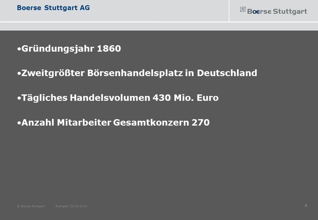Boerse Stuttgart AG Gründungsjahr 1860 Zweitgrößter Börsenhandelsplatz in Deutschland Tägliches Handelsvolumen 430 Mio. Euro Anzahl Mitarbeiter Gesamt