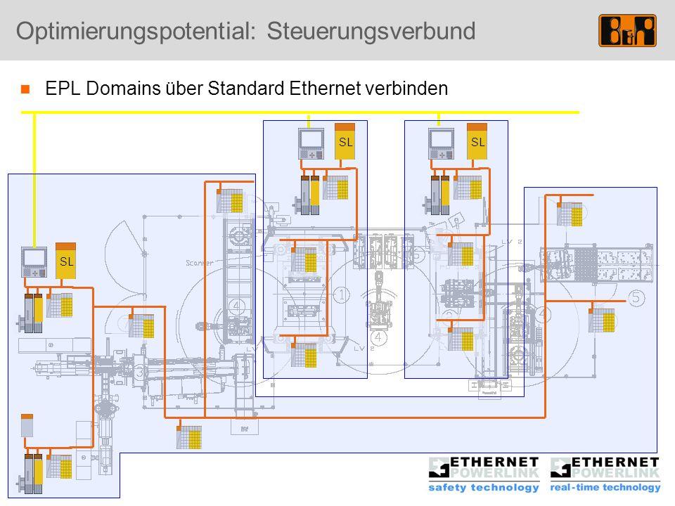 Optimierungspotential: Steuerungsverbund SL EPL Domains über Standard Ethernet verbinden
