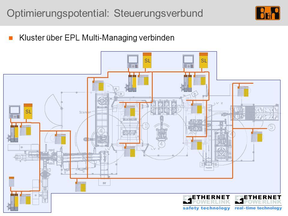 Optimierungspotential: Steuerungsverbund SL Kluster über EPL Multi-Managing verbinden