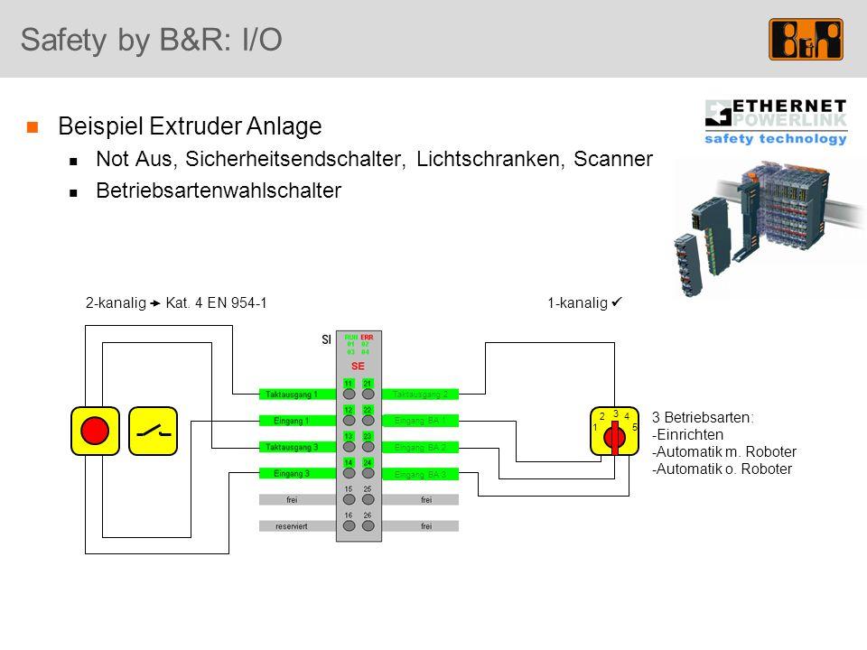 Safety by B&R: I/O Beispiel Extruder Anlage Not Aus, Sicherheitsendschalter, Lichtschranken, Scanner Betriebsartenwahlschalter 1 2 5 3 4 2-kanalig Kat