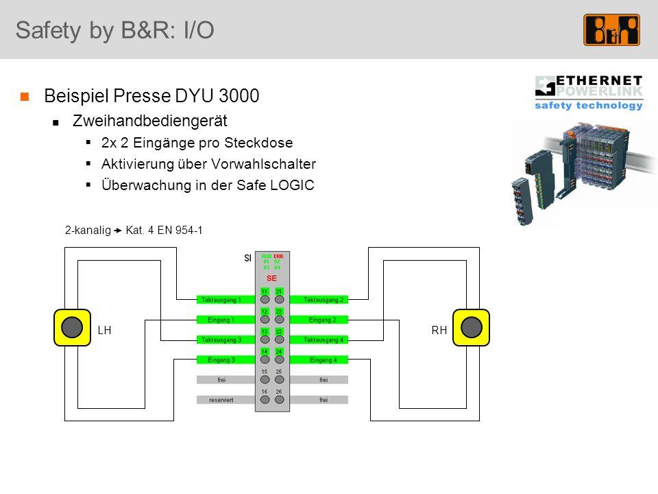 Safety by B&R: I/O Beispiel Presse DYU 3000 Zweihandbediengerät 2x 2 Eingänge pro Steckdose Aktivierung über Vorwahlschalter Überwachung in der Safe L