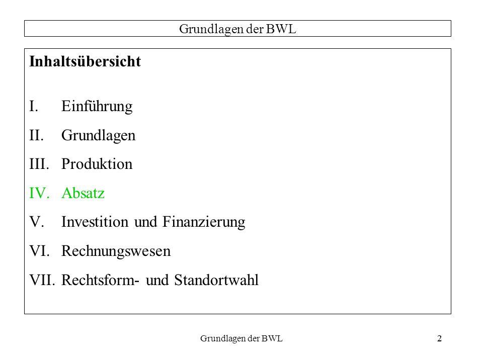 2Grundlagen der BWL2 Inhaltsübersicht I.Einführung II.Grundlagen III.Produktion IV.Absatz V.Investition und Finanzierung VI.Rechnungswesen VII.Rechtsf