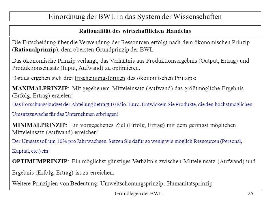 25Grundlagen der BWL25 Einordnung der BWL in das System der Wissenschaften Rationalität des wirtschaftlichen Handelns Die Entscheidung über die Verwen
