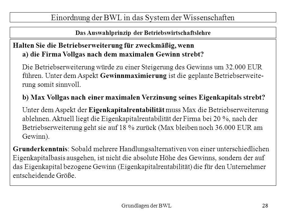 28Grundlagen der BWL28 Einordnung der BWL in das System der Wissenschaften Das Auswahlprinzip der Betriebswirtschaftslehre Halten Sie die Betriebserwe