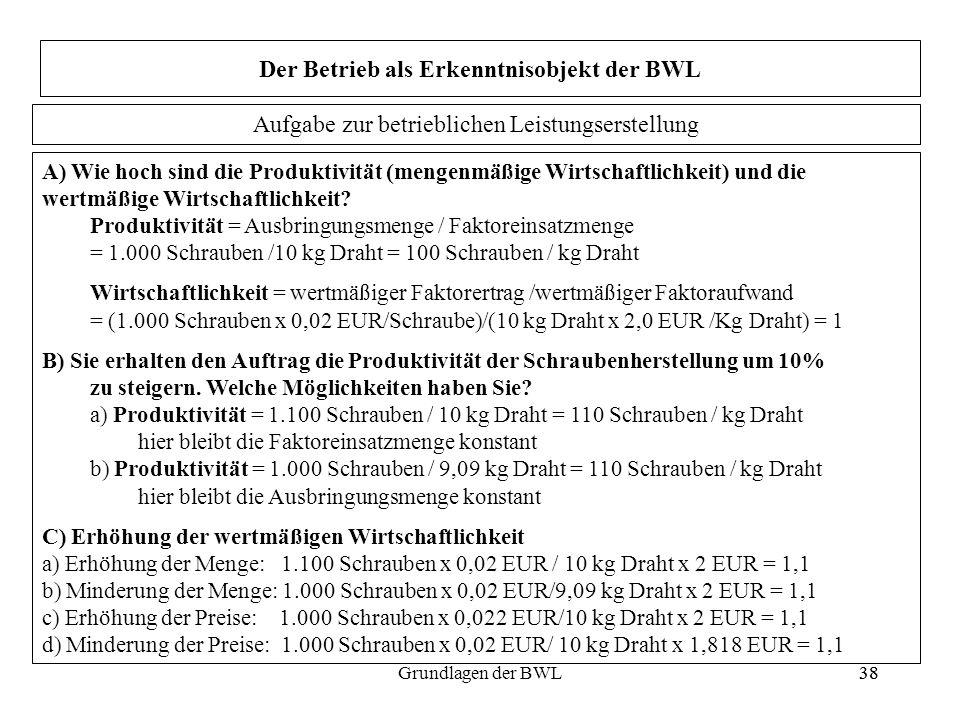38Grundlagen der BWL38 Der Betrieb als Erkenntnisobjekt der BWL Aufgabe zur betrieblichen Leistungserstellung A) Wie hoch sind die Produktivität (meng