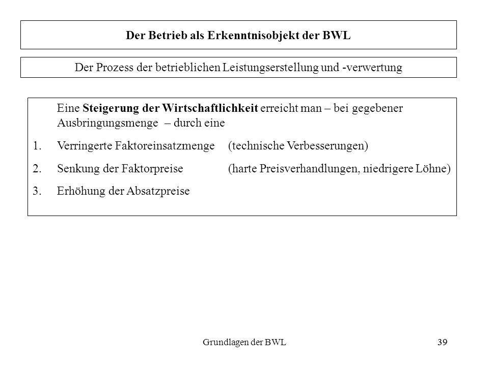 39Grundlagen der BWL39 Der Betrieb als Erkenntnisobjekt der BWL Eine Steigerung der Wirtschaftlichkeit erreicht man – bei gegebener Ausbringungsmenge