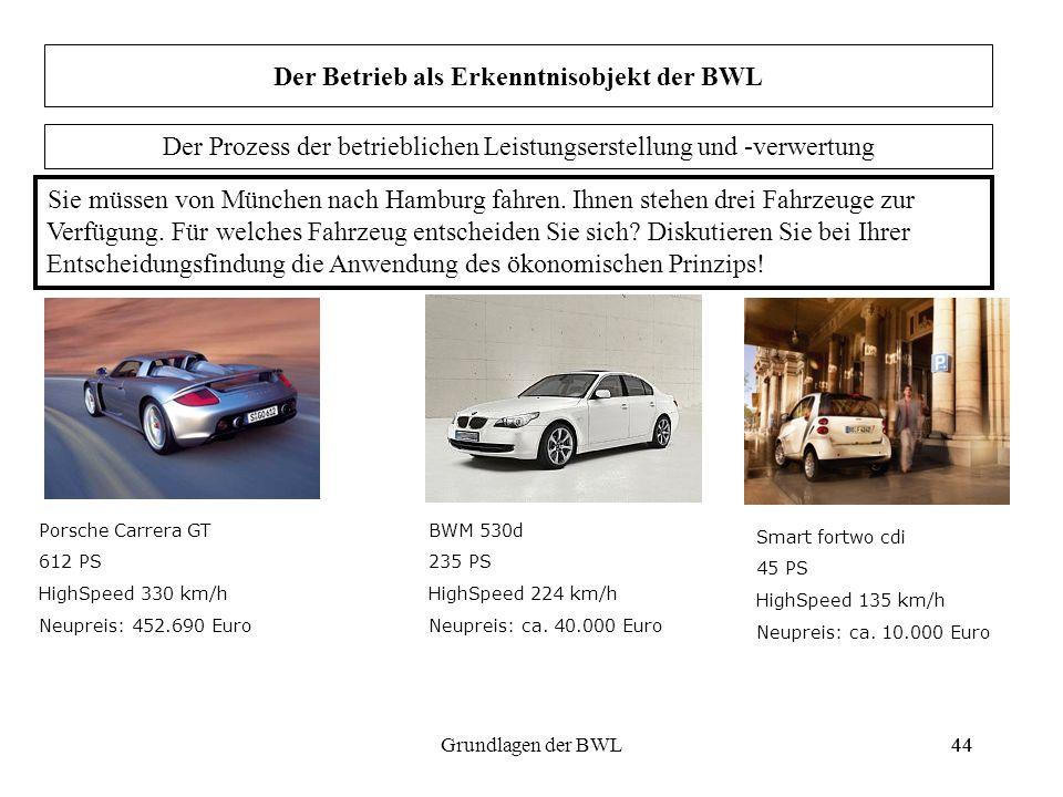 44Grundlagen der BWL44 Sie müssen von München nach Hamburg fahren. Ihnen stehen drei Fahrzeuge zur Verfügung. Für welches Fahrzeug entscheiden Sie sic