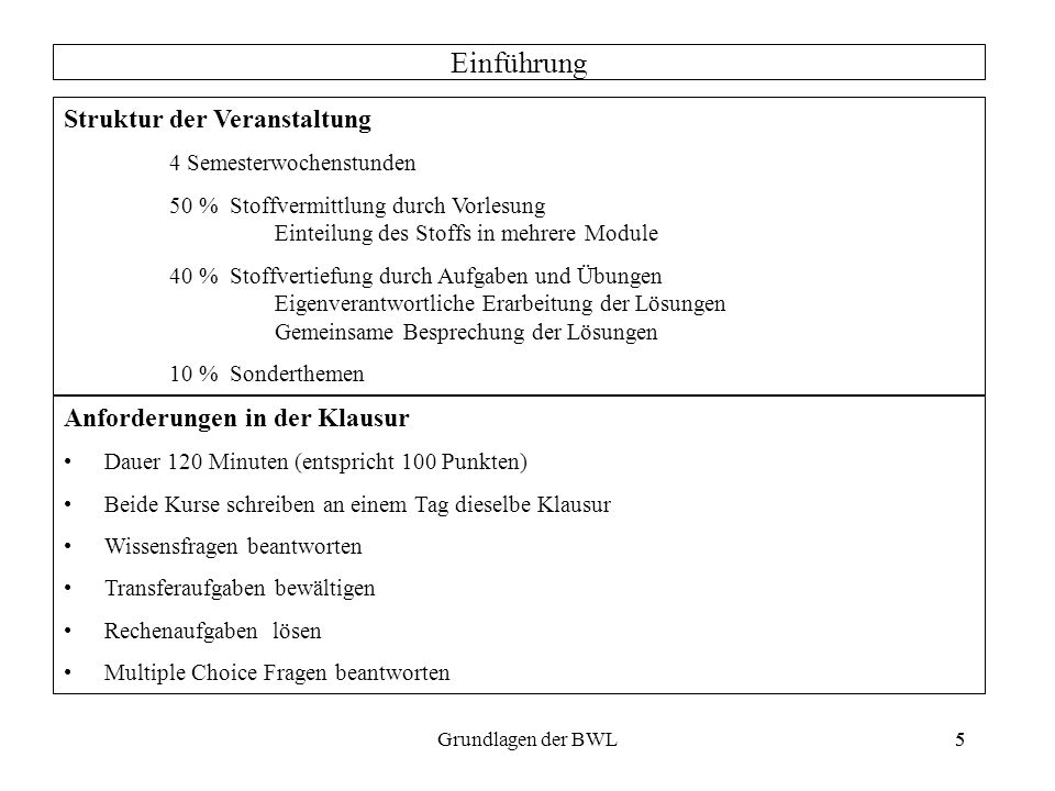 5Grundlagen der BWL5 Einführung Struktur der Veranstaltung 4 Semesterwochenstunden 50 % Stoffvermittlung durch Vorlesung Einteilung des Stoffs in mehr