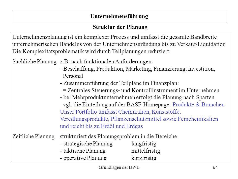 64Grundlagen der BWL64 Unternehmensführung Struktur der Planung Unternehmensplanung ist ein komplexer Prozess und umfasst die gesamte Bandbreite unter