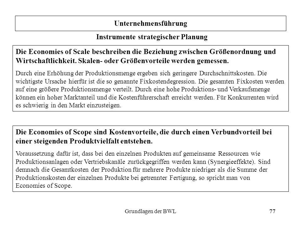77Grundlagen der BWL77 Die Economies of Scale beschreiben die Beziehung zwischen Größenordnung und Wirtschaftlichkeit. Skalen- oder Größenvorteile wer