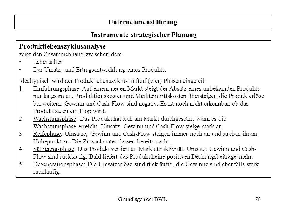 78Grundlagen der BWL78 Unternehmensführung Instrumente strategischer Planung Produktlebenszyklusanalyse zeigt den Zusammenhang zwischen dem Lebensalte