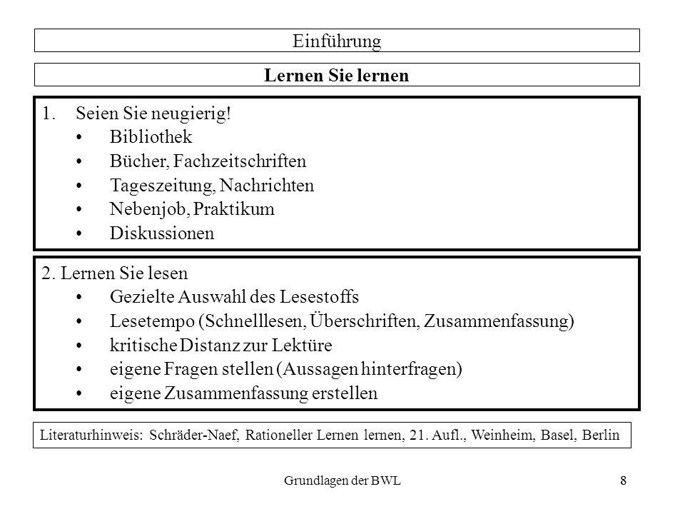 69Grundlagen der BWL69 Unternehmensführung Gegenstand strategischer Analyse unternehmensbezogenumweltbezogen Stärken/Schwächen Kernkompetenzen Vorhandene Potentiale Entwicklungspotentiale im eigenen Unternehmen NachfragerLieferantenKonkurrentenGesetzliche Rahmen- bedingungen Fragestellungen im Rahmen der strategischen Analyse: Wie werden sich Nachfragerwünsche entwickeln.