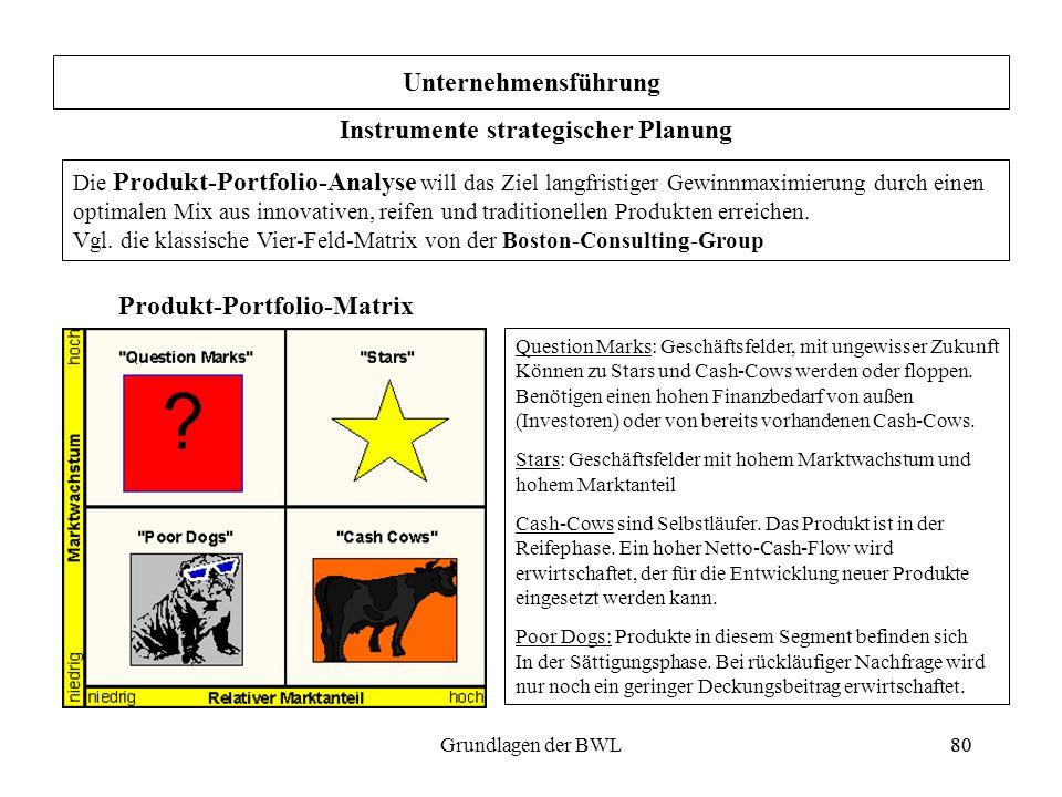 80Grundlagen der BWL80 Unternehmensführung Instrumente strategischer Planung Produkt-Portfolio-Matrix Question Marks: Geschäftsfelder, mit ungewisser