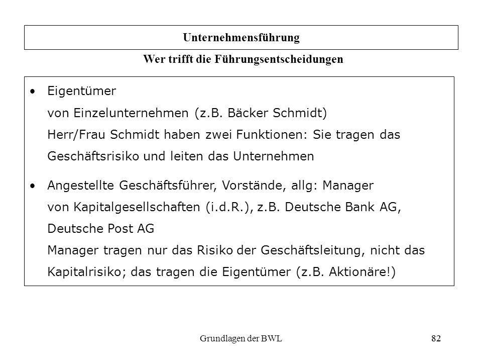 82Grundlagen der BWL82 Eigentümer von Einzelunternehmen (z.B. Bäcker Schmidt) Herr/Frau Schmidt haben zwei Funktionen: Sie tragen das Geschäftsrisiko